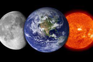 Очищение и исцеление солнечными энергиями
