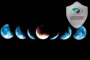 Лунное и Солнечное затмения. Исследование