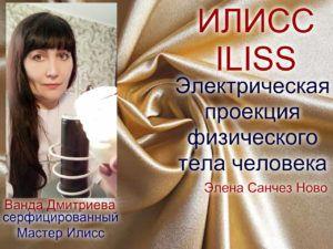Метод Илисс (ILISS)